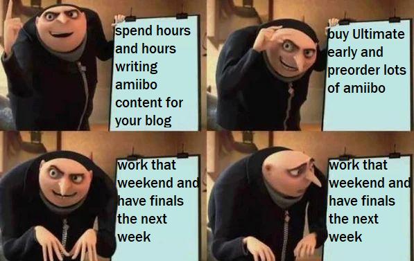 gru plan template